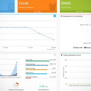Smart-In Web Base Time Attendance Software