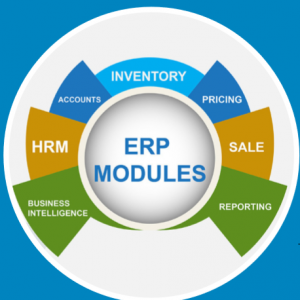 SI-ERP SBS Enterprise resource planning